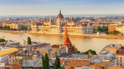 Superb Budapest Break